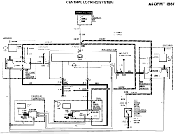 a wiring diagram for the central locking actuator passenger door full size image