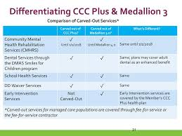 Ccc Plus Commonwealth Coordinated Care Plus Ppt Download