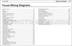 2007 ford focus wiring diagram wiring diagram and schematic design 2004 ford focus wiring diagram schematics and diagrams