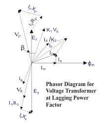 Electrical transformer diagram Input Output Voltage Phasor Diagram Of Voltage Transformer Electrical Engineering Stack Exchange Voltage Transformer Or Potential Transformer Theory Electrical4u