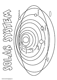 Small Picture Solar System Coloring Pages WorksheetsSystemPrintable Coloring
