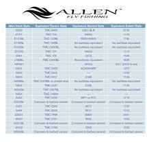 Bead Head To Hook Size Chart Fly Tying Hooks Allen Fly Fishing Store
