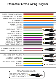 jvc car stereo wiring diagram color stereo wiring harness color Aftermarket Stereo Harness aftermarket car stereo wire colors caraudionow pertaining to jvc jvc car stereo wiring diagram color aftermarket aftermarket stereo harness adapter