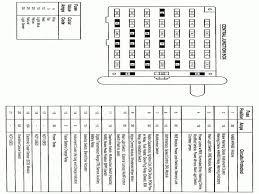 1999 ford f450 fuse box diagram beautiful 1997 ford f250 fuse panel 2003 Ford Econoline Van Fuse Box Diagram 1999 ford f450 fuse box diagram new 1997 ford econoline e350 fuse box diagram fresh e350