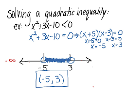 most viewed thumbnail solving a quadratic inequality example 1