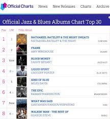 Blues Charts Uk Blood Money Debuts At No 3 In The Uk Official Jazz Blues