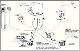 water heater switch wiring diagram turcolea com wiring diagram for hot water heater element at Wiring Diagram For Electric Water Heater
