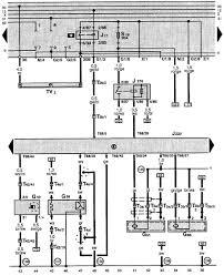 wiring diagram vw golf 3 tdi wiring diagram automatic MK2 Jetta Wiring Diagrams at Jetta Transmission Wiring Diagram