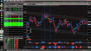 Esignal Free Charts How To Trade Forex Eurgbp 4h Charts Home Trading System And Esignal 11