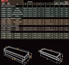 similiar box truck sizes chart keywords 1986 ford truck wiring diagram furthermore 1991 chevy fuse box diagram