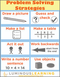 8 problem solving strategies for the math classroom