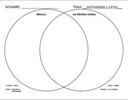 Differences Between Weather And Climate Venn Diagram Weather And Climate Venn Diagram Teaching Resources Teachers Pay