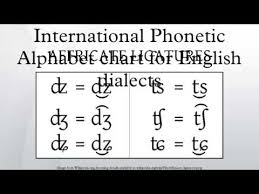 The international phonetic alphabet (ipa)note 1 is an alphabetic system of phonetic notation based the international phonetic alphabet organizes its letter symbols into three categories icao spelling alphabet. International Phonetic Alphabet Chart For English Dialects Youtube