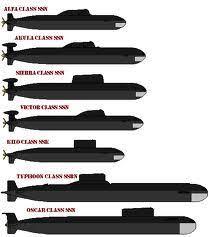 Us Submarine Classes Chart Russian Submarine Classes Russian Submarine Submarines