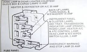 fuse box diagram for 1989 ford bronco 2 wiring diagram libraries 89 ford bronco fuse box diagram 1989 ii panel 2 example electrical1989 ford bronco ii fuse