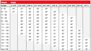 Softball Bat Length And Weight Chart Baseball Bat Buying Guide
