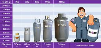78 Judicious Nitrogen Cylinder Size Chart