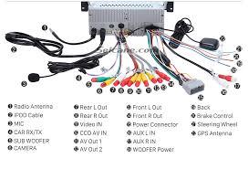 2007 pt cruiser stereo wiring 2006 pt cruiser stereo wiring 2004 Dodge Ram Radio Wiring 2001 2002 2003 2004 2007 chrysler 300m pt cruiser sebring concorde 2007 pt cruiser stereo wiring 2004 dodge ram radio wiring