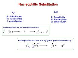 Nucleophile Strength Chart Sn Reaction