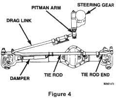 recall 861 front axle assembly fig 3 fig 4