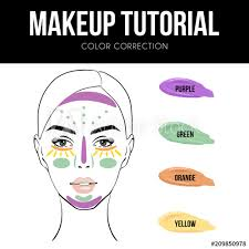 Makeup Tutorial How To Use Color Correcting Concealer