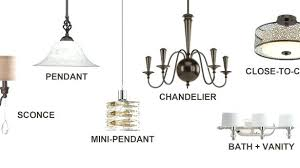 types of lighting fixtures. Types Of Lighting Fixture Light Fixtures In The Ceiling Stylish Lingo Made With . T