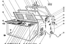 completing a well well diagram oil well production diagram petaluma chest zer parts diagram likewise whirlpool zer wiring diagram