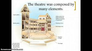 Elizabethan Theatre Stage Design Elizabethan Theatres Structure Youtube
