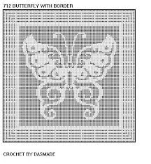 Filet Crochet Charts And Graphs Free Filet Crochet Graph Patterns Filet Crochet Butterfly