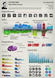 best resume builder websites best website builder reviews each best resume builder websites best resume builder websites build perfect geeks images about infographic visual resumes
