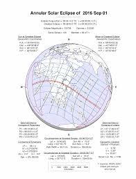 Sun Movement Chart Nasa Solar Eclipse Page
