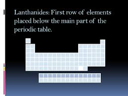 Periodic Table of Elements (Organization) - ppt download