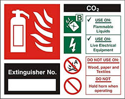 Amazon Com Seco Co2 Fire Extinguisher Explanation Chart