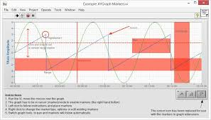 Labview Chart Multiple Plots Contributing To Open Source Labview Graph Extensions