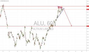Lucent Stock Price History Chart Alu Stock Price And Chart Asx Alu Tradingview