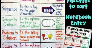Text Structures A Lesson For Upper Elementary Students