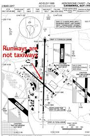 Jfk Airport Taxiway Chart Taxiway Confusion At Kjfk And Other Airports Atc