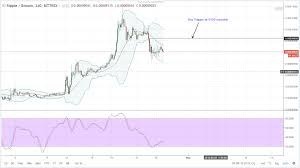 Ripple Xrp Price Trends Xrp Live Chart Bittrex Vertmed
