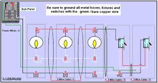 wiring a 3 way switch 3 lights diagram the wiring diagram wiring 3 way switch multiple lights doityourself wiring diagram