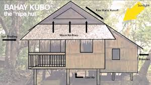 Nipa Hut Design House Modern Nipa Hut Floor Plans Elegant Nipa Hut Design In The