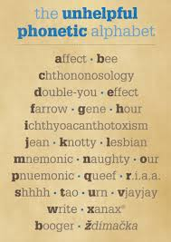 Otherwise, phonetic symbols may not display correctly. The Ragbag Phonetic Alphabet Words Alphabet