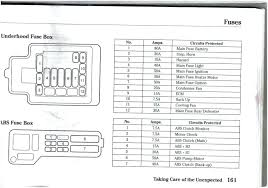 2006 honda ridgeline fuse box wiring diagram world 2006 honda fuse box wiring diagram world 2006 honda ridgeline fuse box