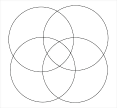 How To Use A Triple Venn Diagram Triple Venn Diagram Worksheet 3 Way Diagram Inspirational