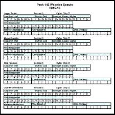 Tiger Advancement Chart Cub Advancement Chart Page United Synagogue Of Hoboken