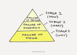 the stages of failure in life and work and how to fix them  stage 1 a failure of tactics