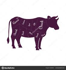 Cow Butcher Chart Cow Beef Meat Cuts Butcher Vector Icon Cow Beef Silhouette