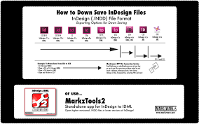 Indesign Chart Plugin Indesign Version And Down Save Chart