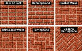 Attractive Patio Brick Patterns with Precast Patio Block Buying Guide