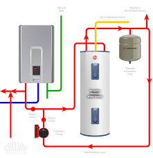 central boiler thermostat wiring diagram images only thermostat thermostat wiring diagram moreover boiler schematic on