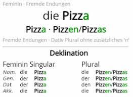 German Declension Conjugation Of German Words